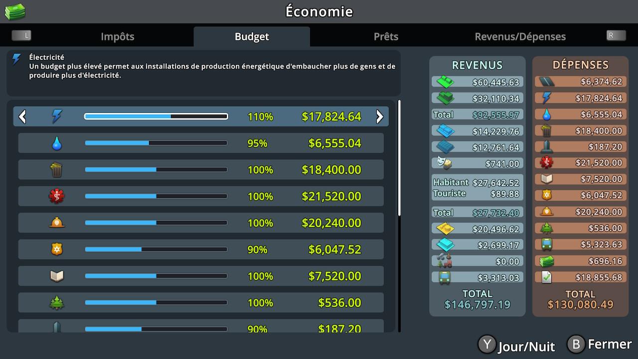 Gestion des budgets alloués