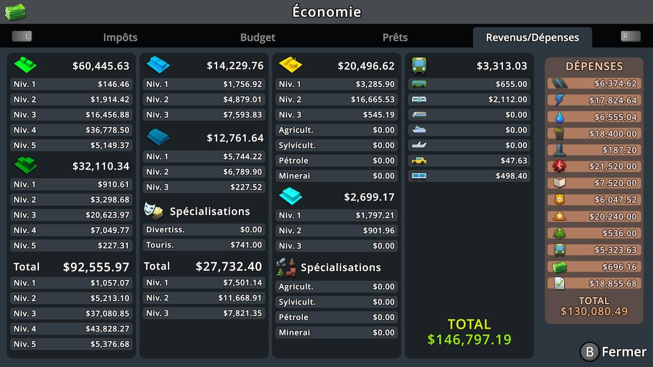 Vue d'ensemble sur les revenus et dépenses