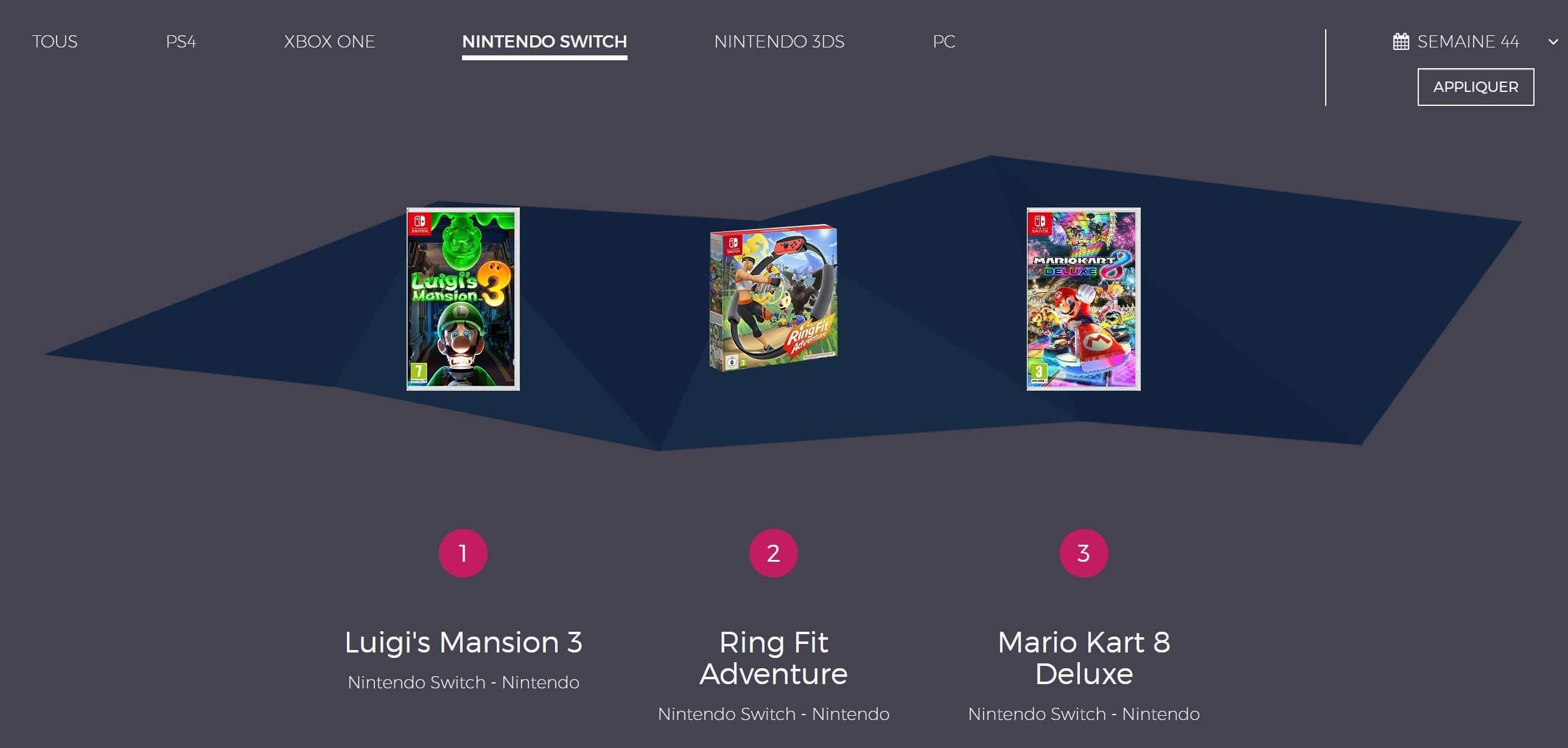 Top des ventes de jeux en France