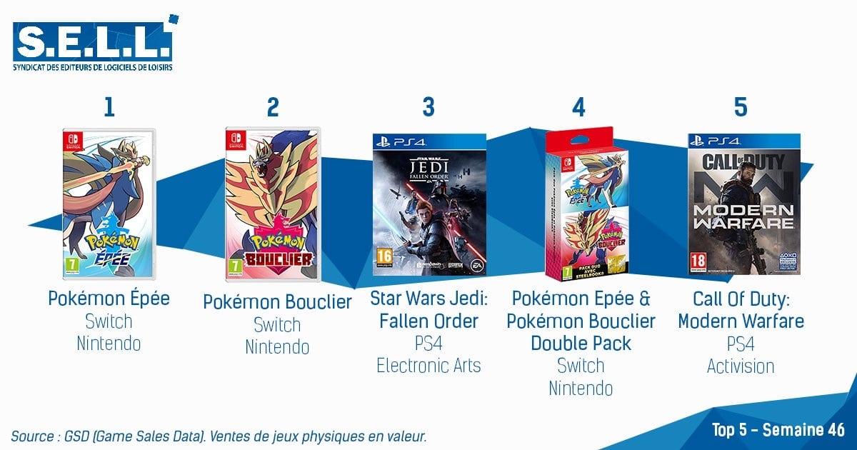 ventes de jeux en France semaine 46
