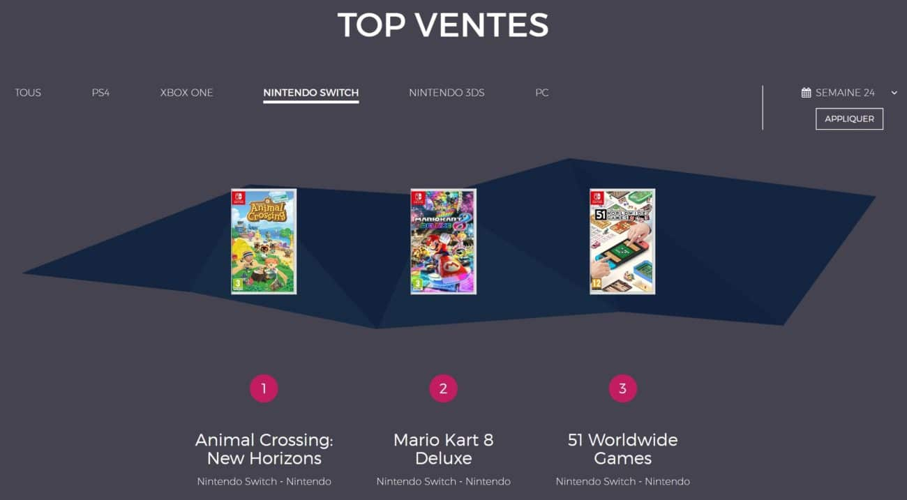 ventes de jeux en France