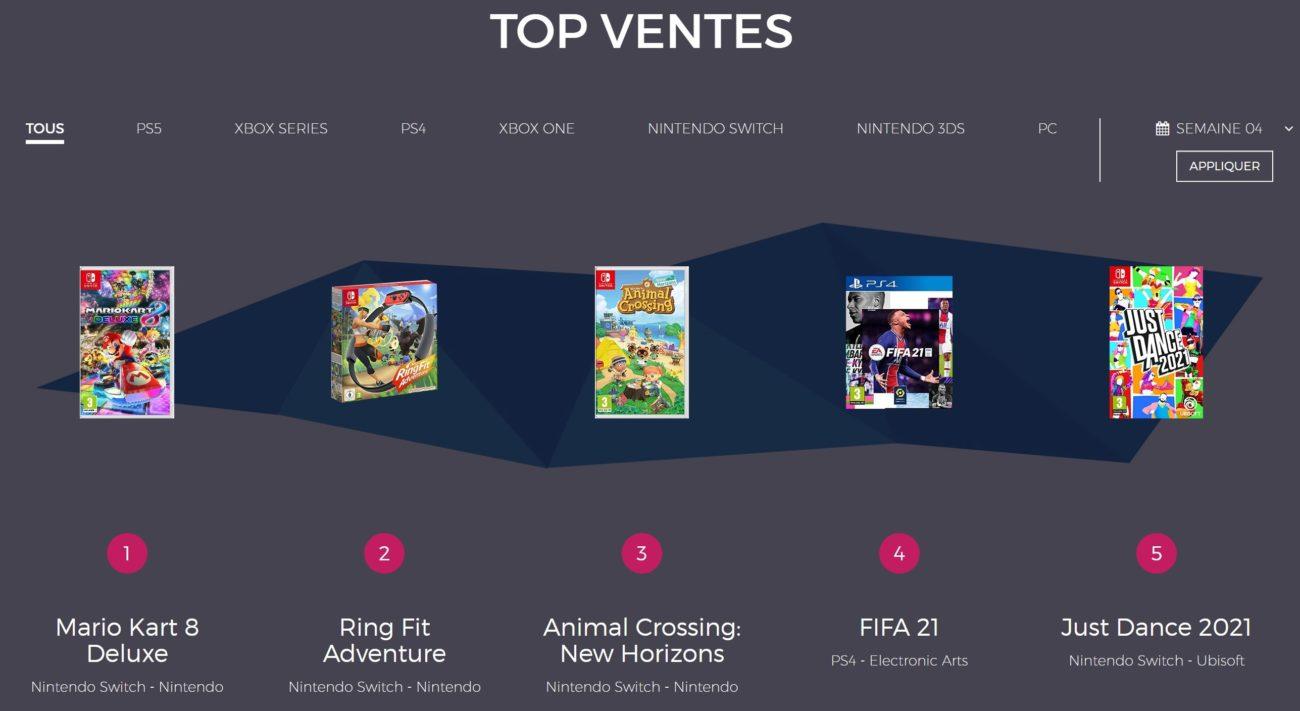 Top des ventes de jeux en France 4