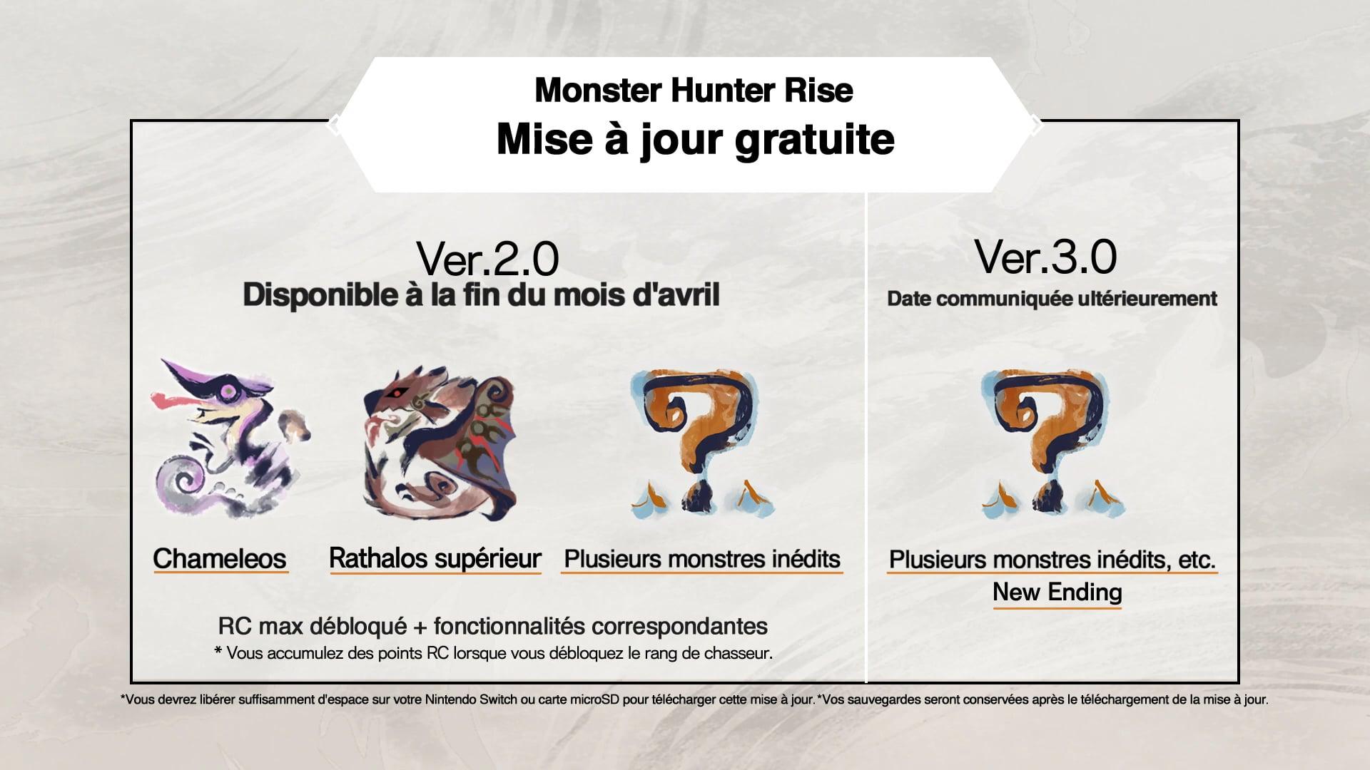 Mises à jour Monster Hunter Rise 2021