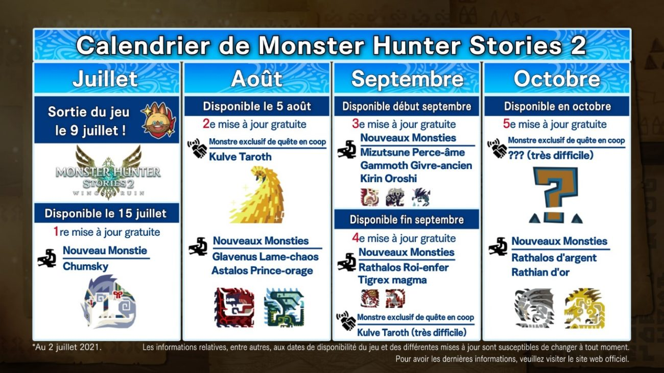 Monster Hunter Stories 2 Mises à jour